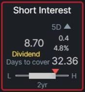 Liquidnet Investment Analytics - 3