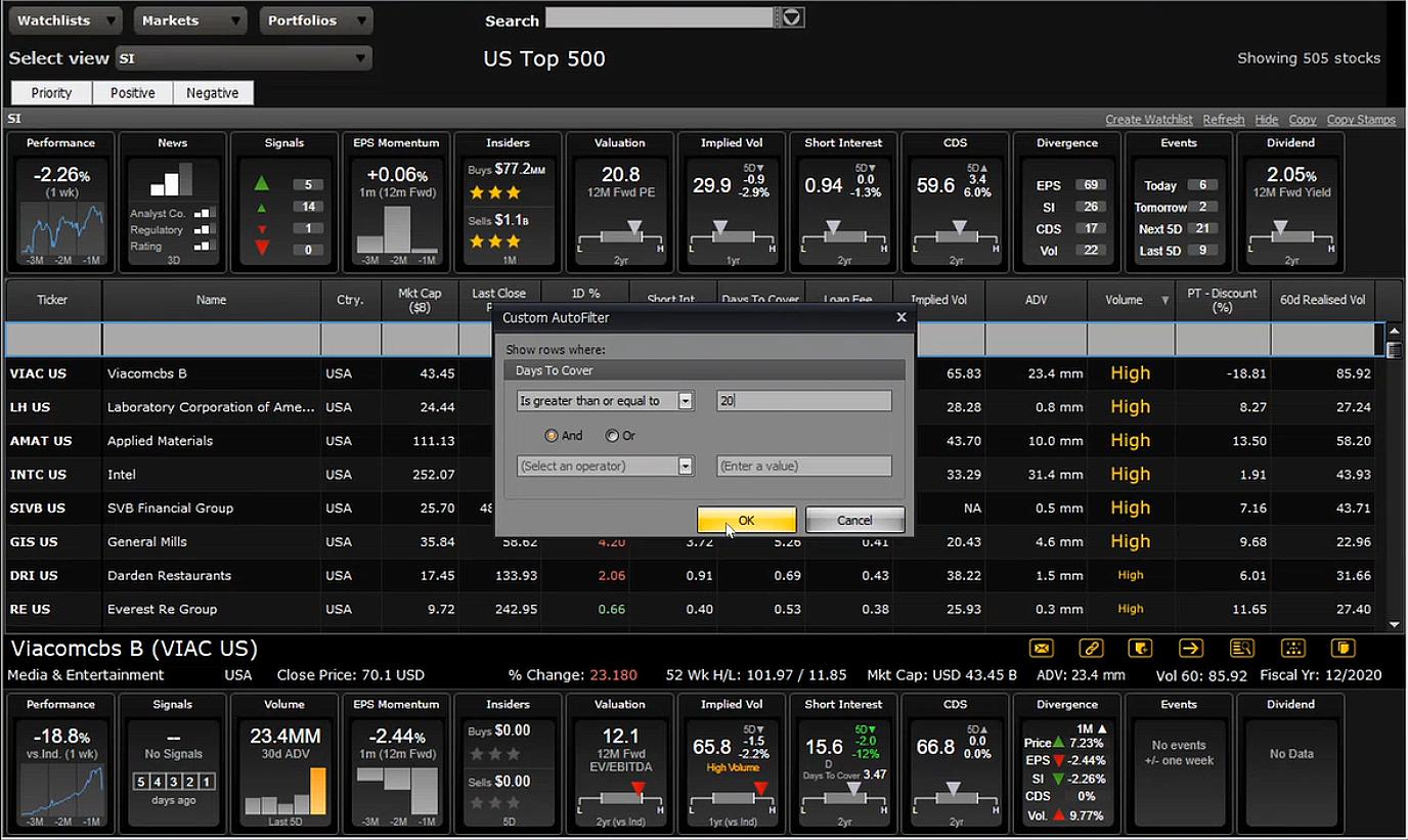 Liquidnet Investment Analytics - 5